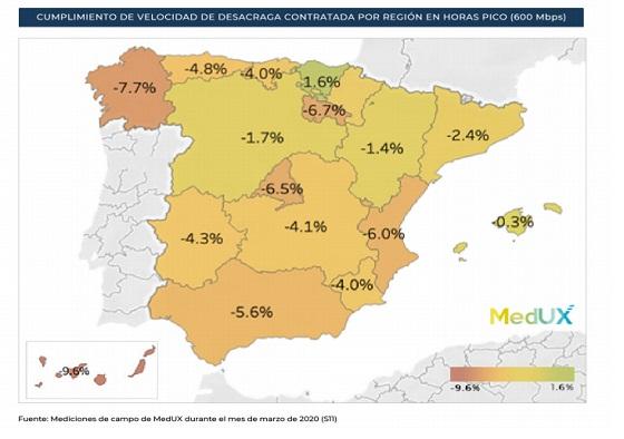 Cumplimiento de la velocidad de descarga en España.