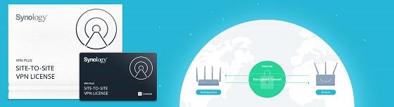 Acceso VPN entre sucursales.