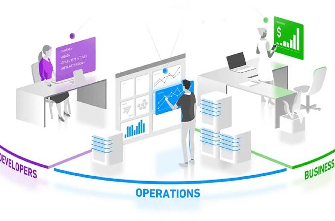 Dynatrace y ServiceNow mejoran la integración de sus plataformas