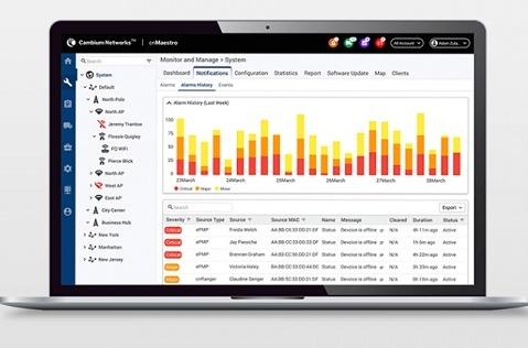 Cambium Networks anuncia nuevos sistemas cnMaestro.