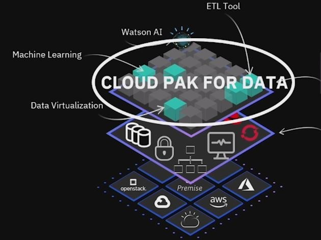Tech Data ayuda a explotar los datos con IBM Cloud Pak for Data